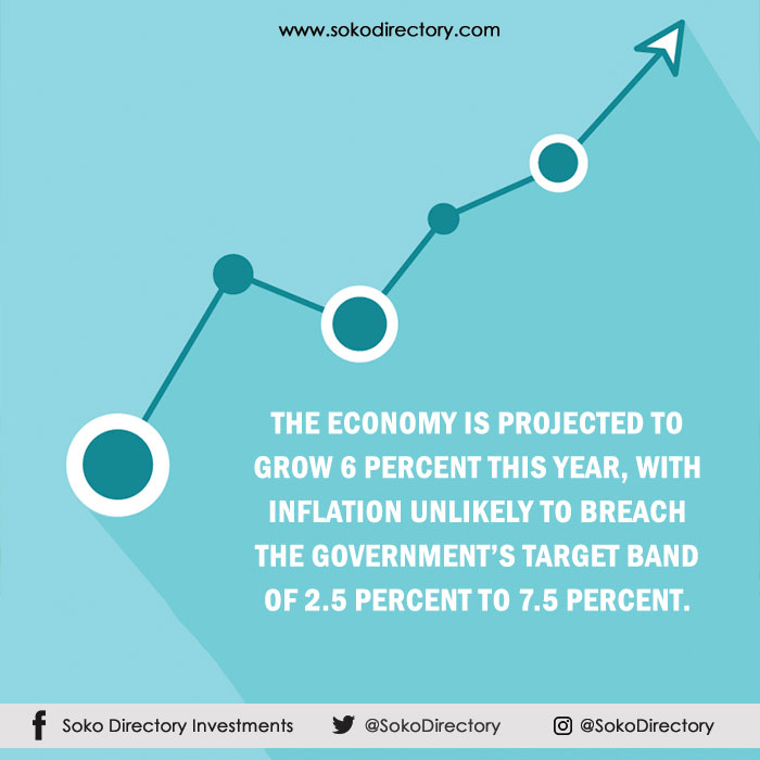 economic-growth