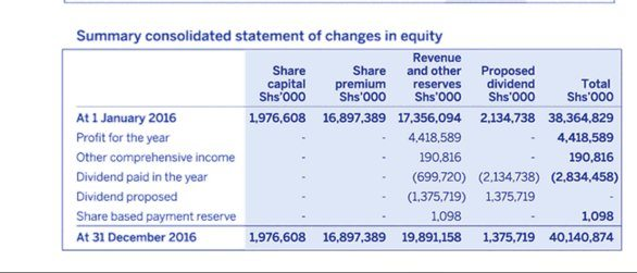 Stanbic 2016FY Results