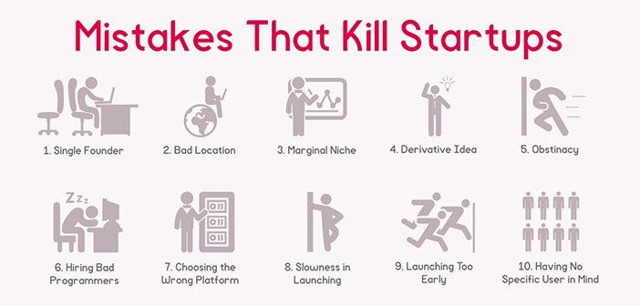 Mistake that kill startups