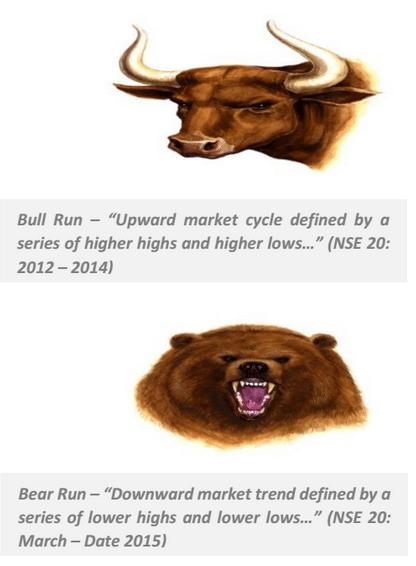bull-run-bear-run-difference