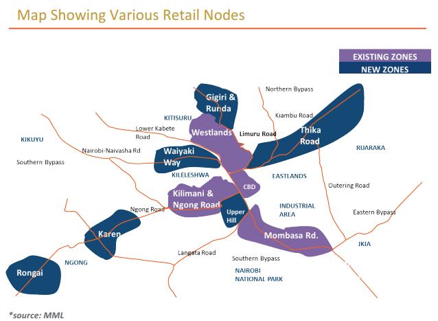 retail nodes