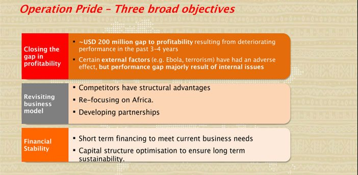 Kenya Airways Growth Strategy