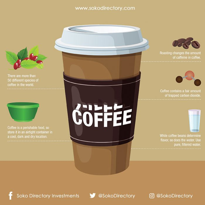 coffee-facts