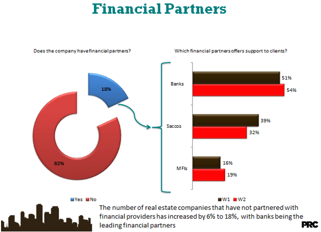 financial-partners-purchasing-land