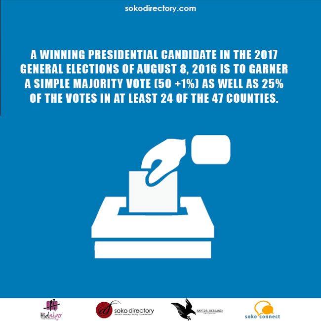 kenya-presidential-elections-2017
