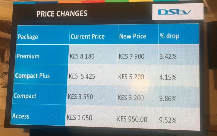 dstv packages and price