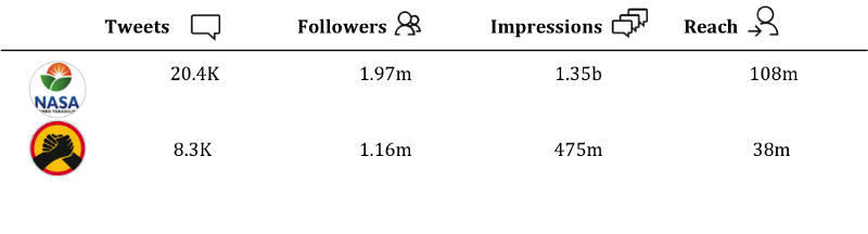 Sochin Agency
