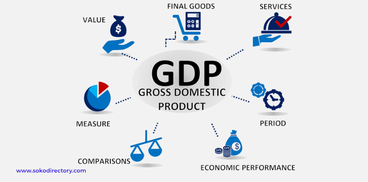 Domestic Product. GDP