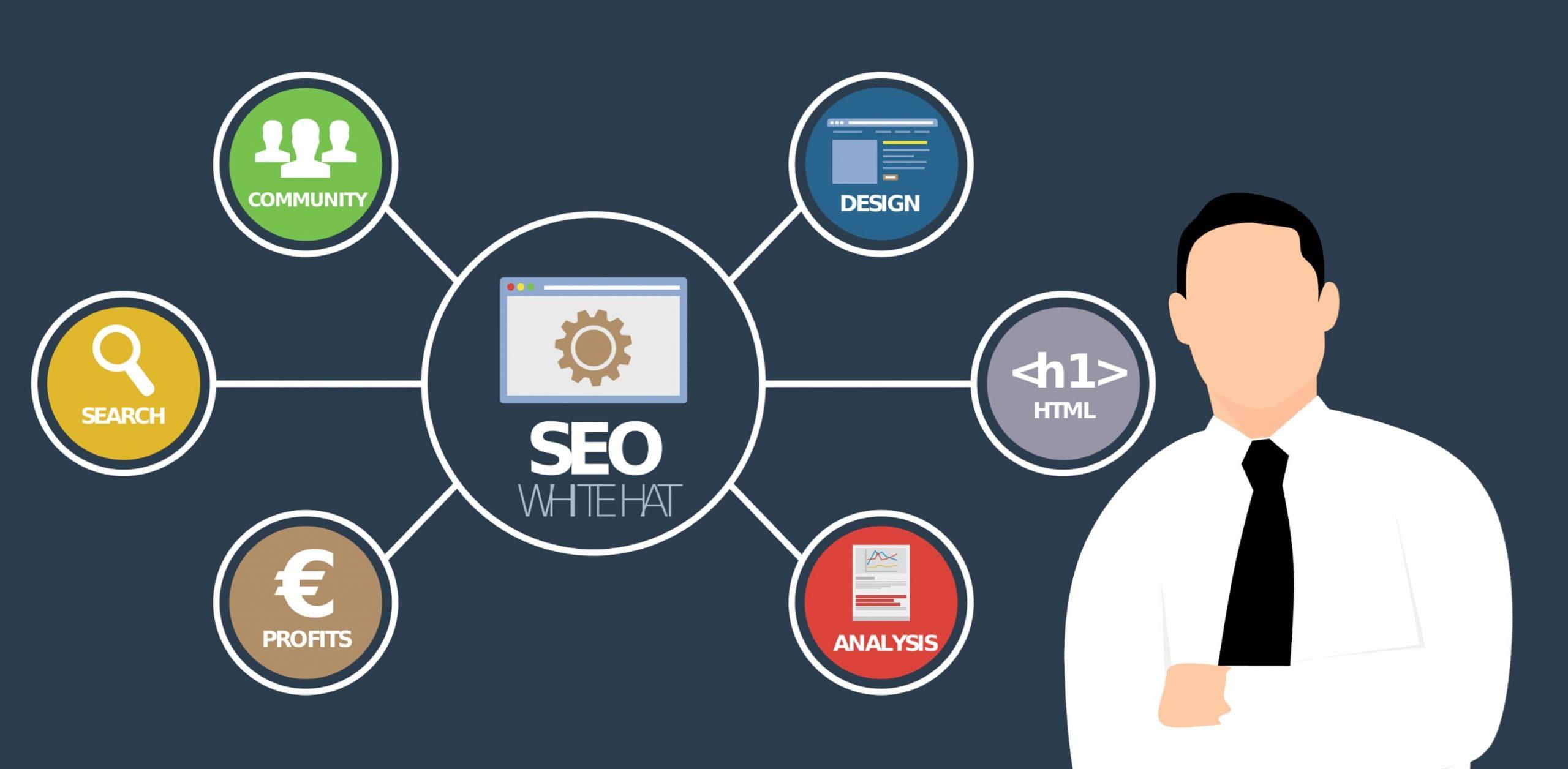 Transcription content marketing